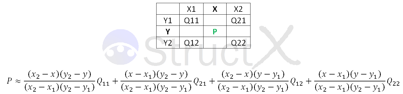structx bilinear interpolation